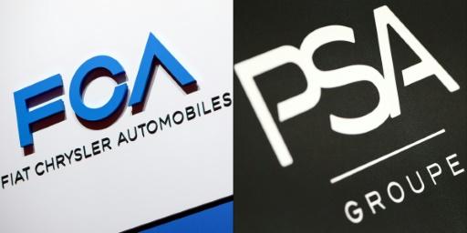 Les rapprochements au sein de l'automobile européenne depuis une vingtaine d'années