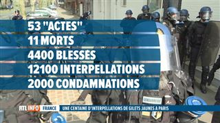 Un an plus tard- qu'est-ce qui a changé en France suite au mouvement des gilets jaunes ? 2