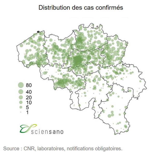 graphique-distribution