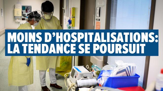 Coronavirus en Belgique - DERNIÈRES INFOS- 283 nouveaux décès, 459 personnes admises à l'hôpital, 483 ont pu le quitter