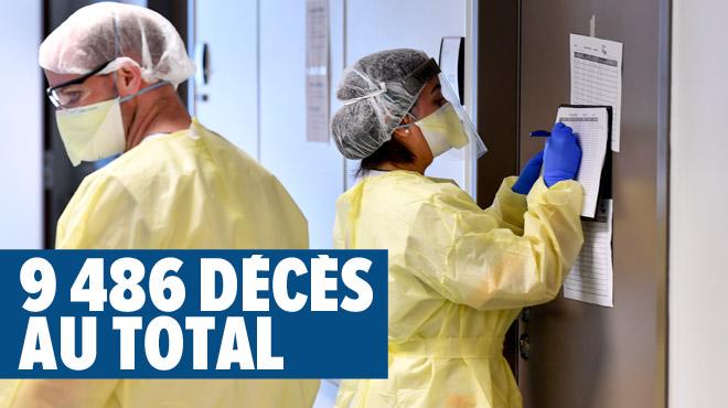 Coronavirus - BILAN BELGE- 19 nouveaux décès et 25 nouvelles hospitalisations