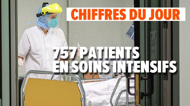 Coronavirus en Belgique- 4827 hospitalisés, la hausse des nouveaux cas ralentit légèrement