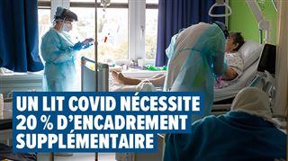 Taux d'absence entre 10 et 30 % dans le milieu hospitalier- Le patient ne se gère pas tout seul