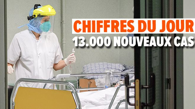 Coronavirus en Belgique- 809 patients aux soins intensifs, la hausse de nouveaux cas ralentit