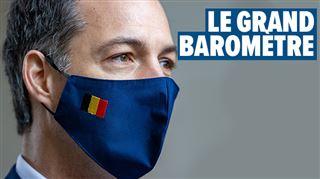 Grand Baromètre- Alexander De Croo inspire confiance