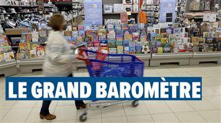Grand Baromètre- les Belges pessimistes sur leur pouvoir d'achat