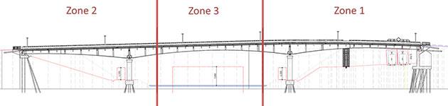 pont-GLP-zones