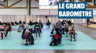 Grand Baromètre- les Belges de plus en plus favorables à un vaccin OBLIGATOIRE