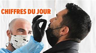 Coronavirus en Belgique - Bilan du jour- tous les indicateurs à la hausse, sauf les décès