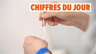 Coronavirus en Belgique - Bilan du jour- voici les chiffres
