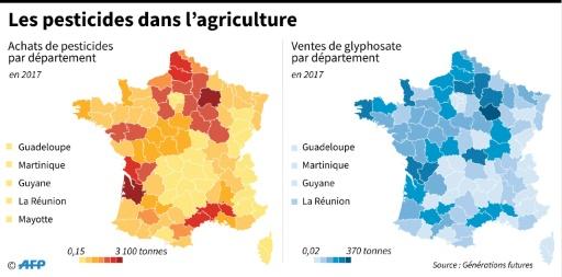 Cinq grandes villes dont Paris se joignent à la bataille anti-pesticides